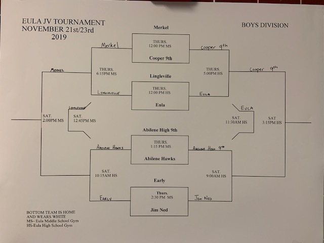 JV Boys Bracket